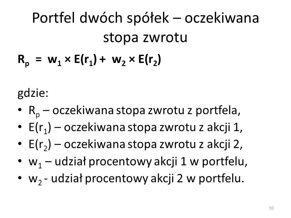 Portfel dwóch spółek – oczekiwana stopa zwrotu R p = w 1 × E(r 1 ) + w 2 × E(r 2 ) gdzie: R p – oczekiwana stopa zwrotu z portfela, E(r 1 ) – oczekiwana stopa zwrotu z akcji 1, E(r 2 ) – oczekiwana stopa zwrotu z akcji 2, w 1 – udział procentowy akcji 1 w portfelu, w 2 - udział procentowy akcji 2 w portfelu.