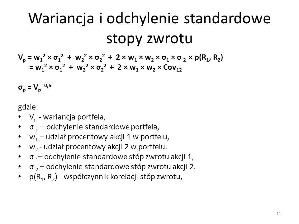 Wariancja i odchylenie standardowe stopy zwrotu V p = w 1 2 × σ 1 2 + w 2 2 × σ 2 2 + 2 × w 1 × w 2 × σ 1 × σ 2 × ρ(R 1, R 2 ) = w 1 2 × σ 1 2 + w 2 2 × σ 2 2 + 2 × w 1 × w 2 × Cov 12 σ p = V p 0,5 gdzie: V p - wariancja portfela, σ p – odchylenie standardowe portfela, w 1 – udział procentowy akcji 1 w portfelu, w 2 - udział procentowy akcji 2 w portfelu.