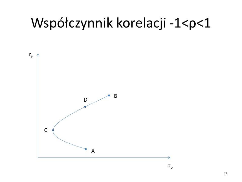 Współczynnik korelacji -1<ρ<1 16 rprp σpσp A B C D