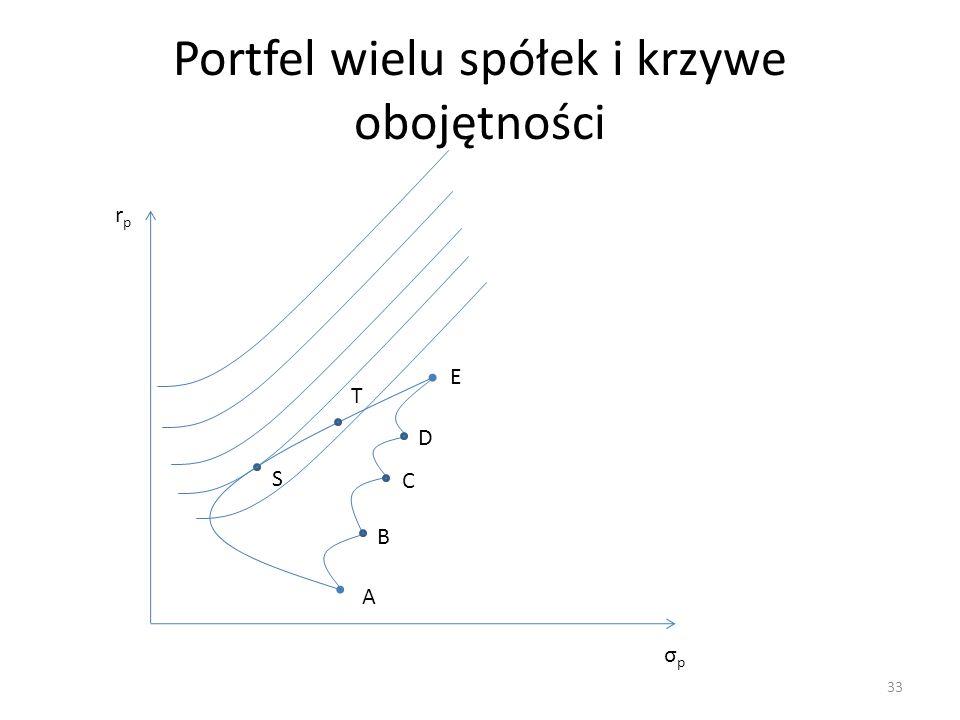 Portfel wielu spółek i krzywe obojętności 33 rprp σpσp A B C D E T S