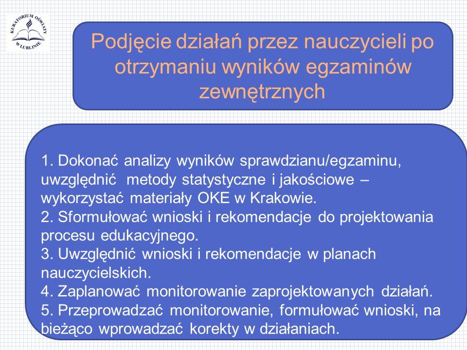 Podjęcie działań przez nauczycieli po otrzymaniu wyników egzaminów zewnętrznych 1. Dokonać analizy wyników sprawdzianu/egzaminu, uwzględnić metody sta