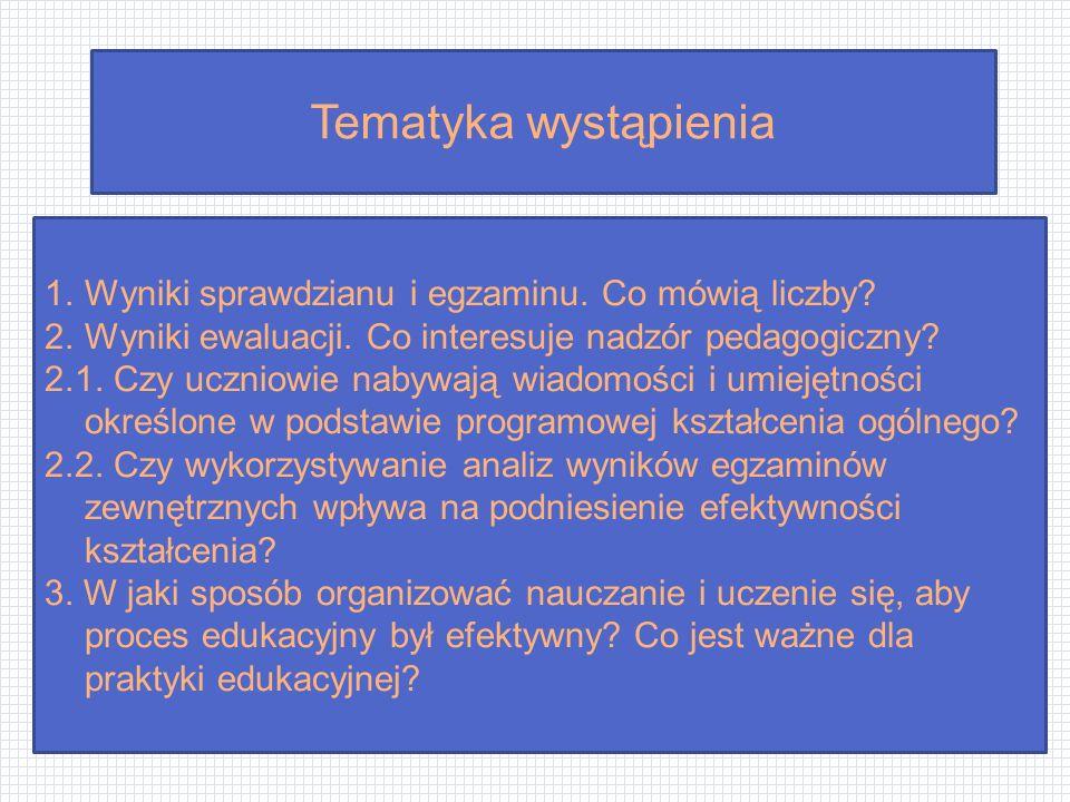 Tematyka wystąpienia 1.Wyniki sprawdzianu i egzaminu.