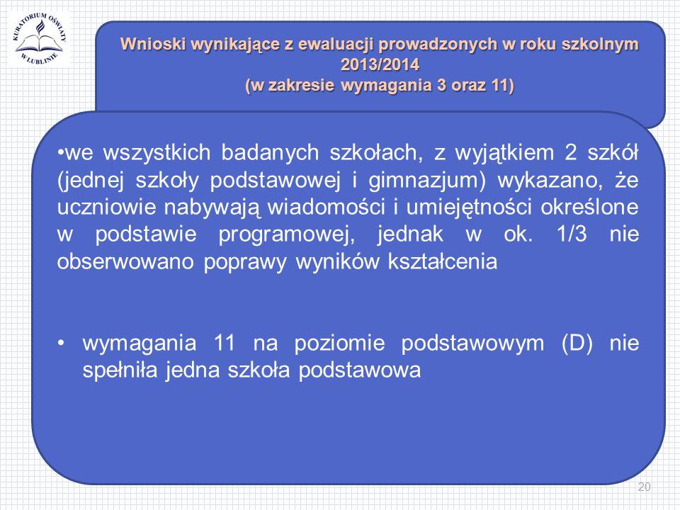 20 Wnioski wynikające z ewaluacji prowadzonych w roku szkolnym 2013/2014 (w zakresie wymagania 3 oraz 11) we wszystkich badanych szkołach, z wyjątkiem