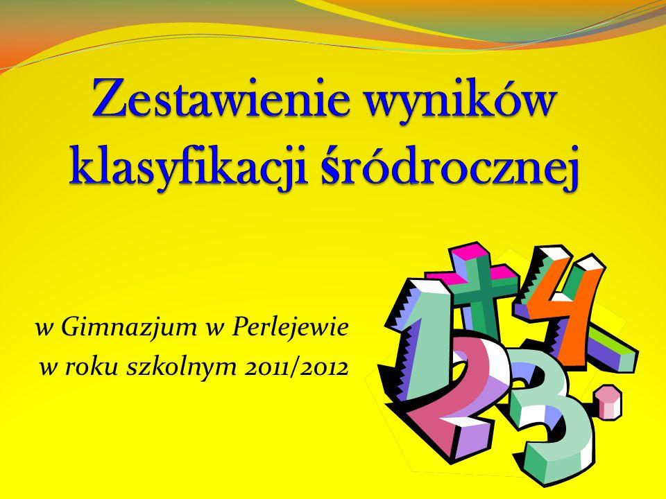 średnia 4,81 Agnieszka Boguszewska kl. III a