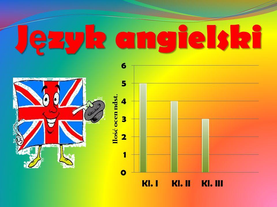 J ę zyk angielski