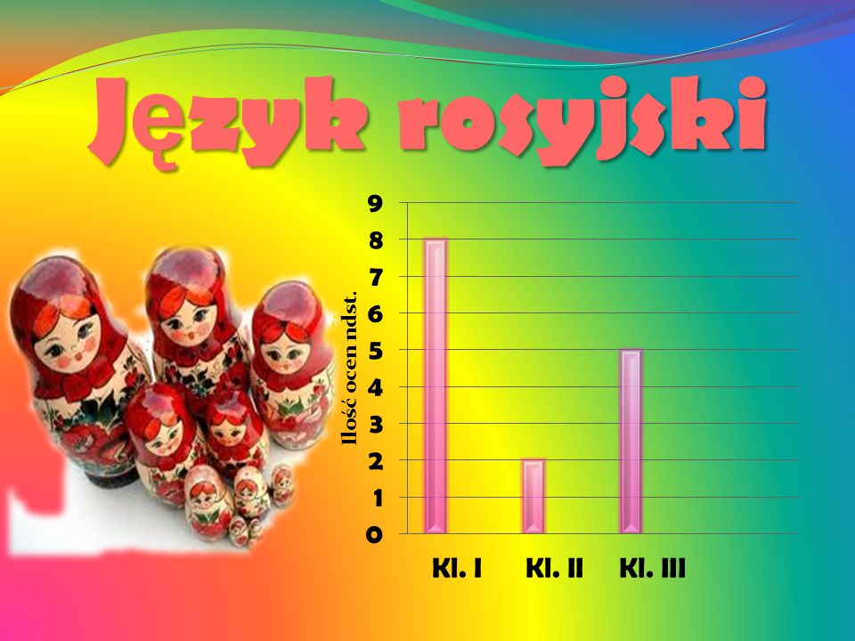 J ę zyk rosyjski