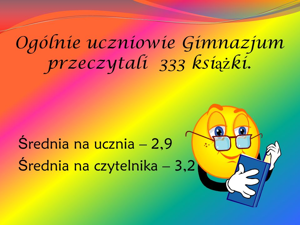 średnia 4,68 Bożyk Ewelina kl. III a Zdunek Aneta kl. III a