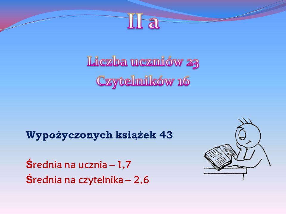 średnia 4,44 Marlena Supryniuk kl. III b
