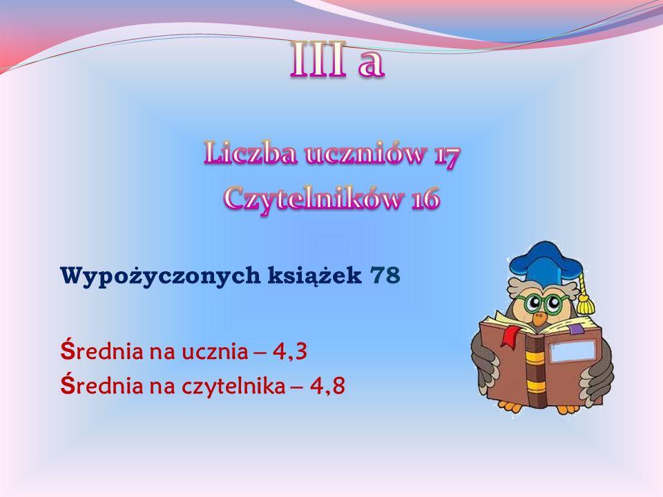 średnia 4,93 Kinga Kozińska kl. III a