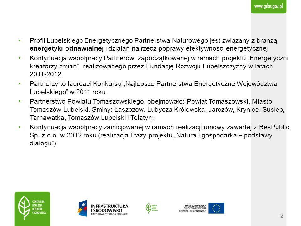 W ramach Partnerstwa Naturowego w województwie lubelskim współpracują: Fundacja Rozwoju Lubelszczyzny – Lider Lubelski Klaster Ekoenergetyczny 7 instytucji, w tym instytucje otoczenia biznesu, jednostki samorządu terytorialnego i wyższe uczelnie 15 przedsiębiorców zajmujących się energetyką wodną, wiatrową, solarną, budownictwem energooszczędnym i wykorzystaniem biomasy do produkcji energii w biogazowniach i przez energetykę zawodową.