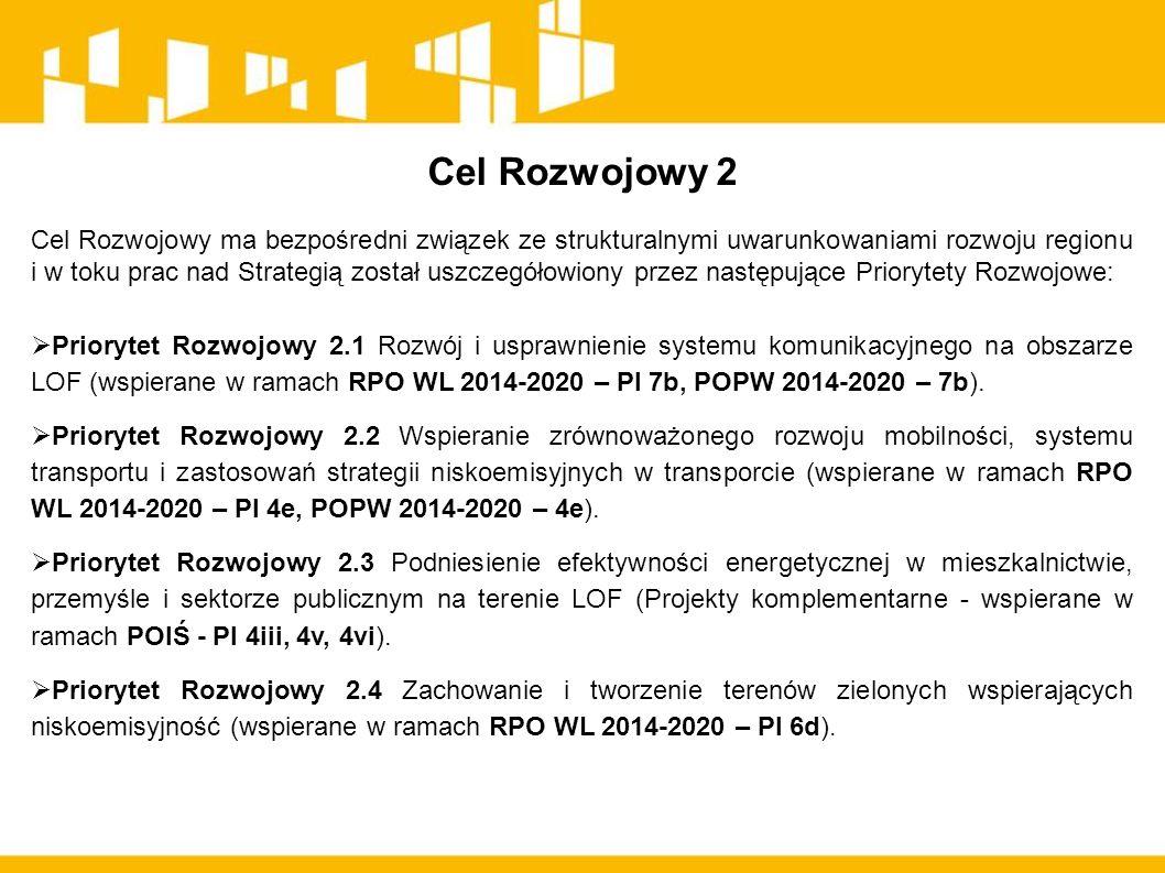 Cel Rozwojowy 2 Cel Rozwojowy ma bezpośredni związek ze strukturalnymi uwarunkowaniami rozwoju regionu i w toku prac nad Strategią został uszczegółowiony przez następujące Priorytety Rozwojowe:  Priorytet Rozwojowy 2.1 Rozwój i usprawnienie systemu komunikacyjnego na obszarze LOF (wspierane w ramach RPO WL 2014-2020 – PI 7b, POPW 2014-2020 – 7b).