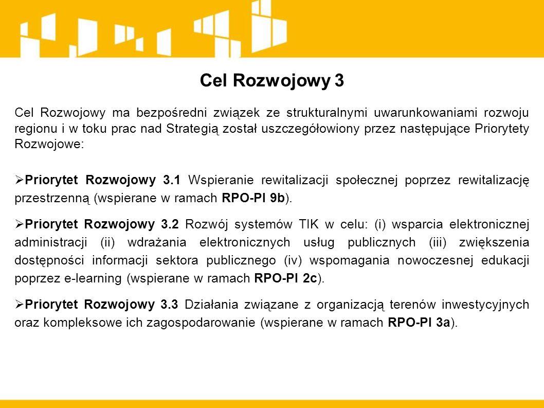 Cel Rozwojowy 3 Cel Rozwojowy ma bezpośredni związek ze strukturalnymi uwarunkowaniami rozwoju regionu i w toku prac nad Strategią został uszczegółowiony przez następujące Priorytety Rozwojowe:  Priorytet Rozwojowy 3.1 Wspieranie rewitalizacji społecznej poprzez rewitalizację przestrzenną (wspierane w ramach RPO-PI 9b).
