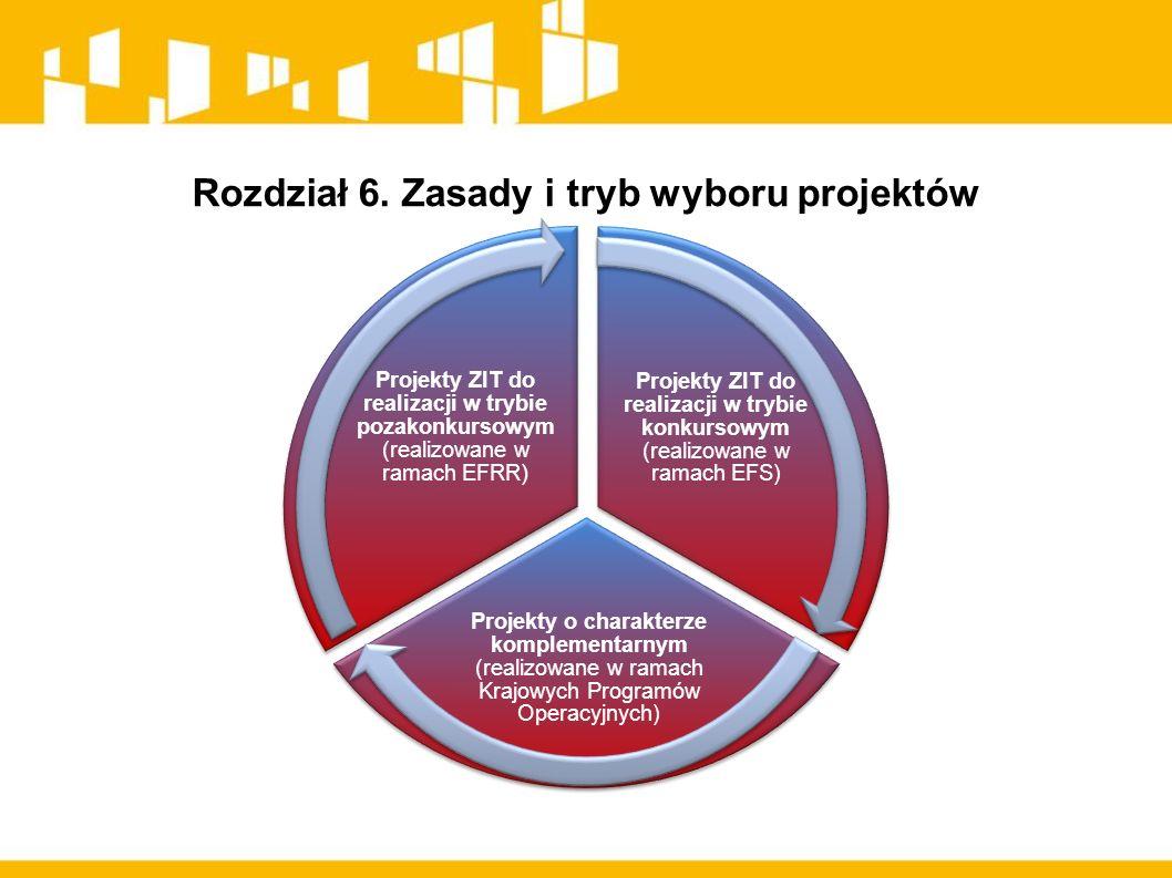 Projekty ZIT do realizacji w trybie konkursowym (realizowane w ramach EFS) Projekty o charakterze komplementarnym (realizowane w ramach Krajowych Programów Operacyjnych) Projekty ZIT do realizacji w trybie pozakonkursowym (realizowane w ramach EFRR ) Rozdział 6.