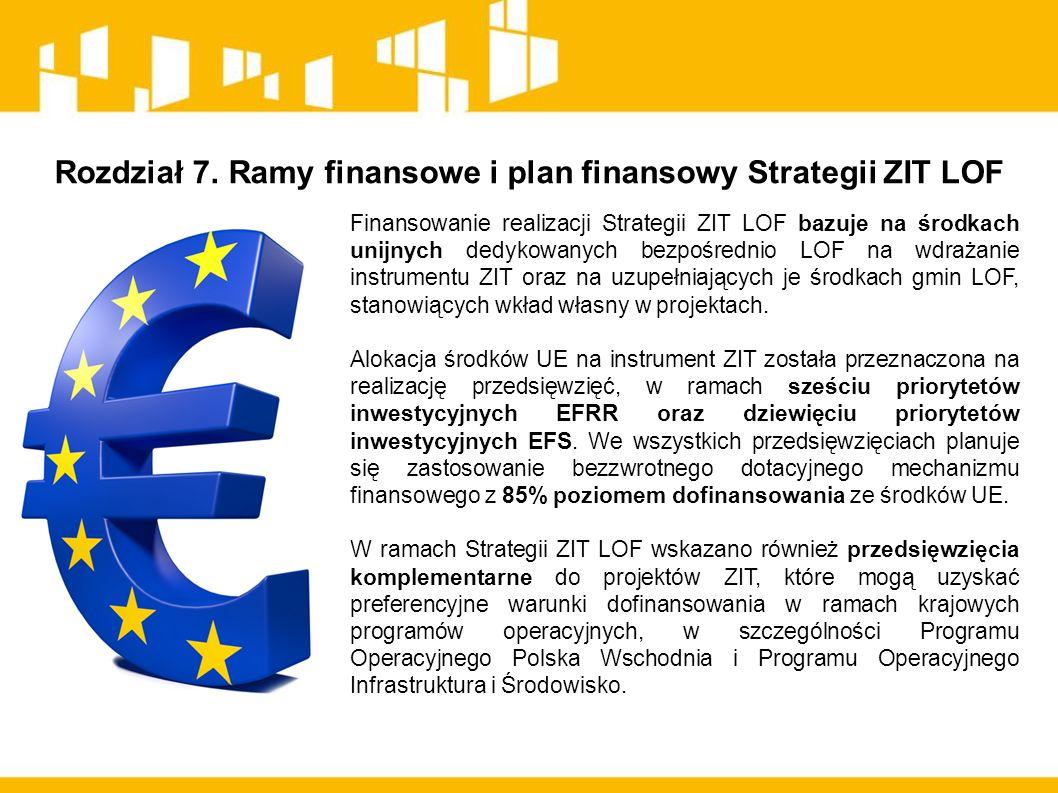 Rozdział 7. Ramy finansowe i plan finansowy Strategii ZIT LOF Finansowanie realizacji Strategii ZIT LOF bazuje na środkach unijnych dedykowanych bezpo