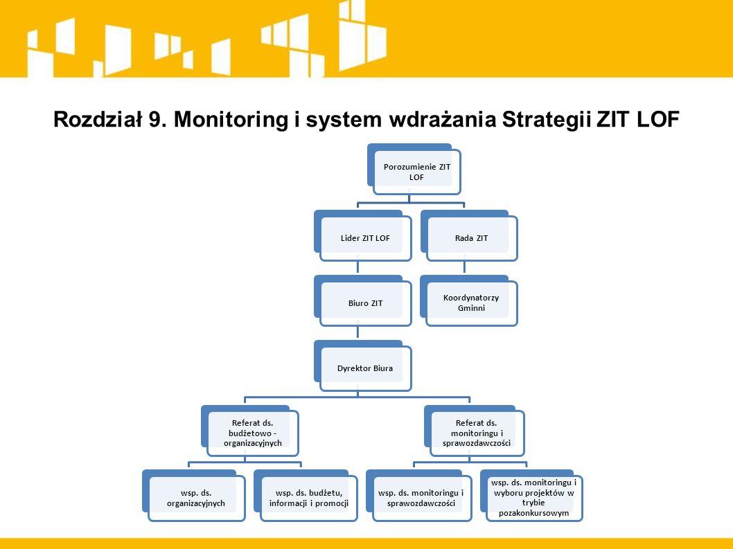 Rozdział 9. Monitoring i system wdrażania Strategii ZIT LOF Porozumienie ZIT LOF Lider ZIT LOFBiuro ZITDyrektor Biura Referat ds. budżetowo - organiza