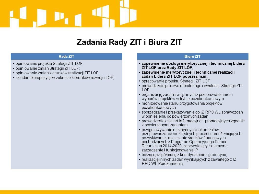 Zadania Rady ZIT i Biura ZIT Rada ZIT opiniowanie projektu Strategii ZIT LOF; opiniowanie zmian Strategii ZIT LOF; opiniowanie zmian kierunków realizacji ZIT LOF; składanie propozycji w zakresie kierunków rozwoju LOF; Biuro ZIT zapewnienie obsługi merytorycznej i technicznej Lidera ZIT LOF oraz Rady ZIT LOF; zapewnienie merytorycznej i technicznej realizacji zadań Lidera ZIT LOF poprzez m.in.: opracowanie projektu Strategii ZIT LOF prowadzenie procesu monitoringu i ewaluacji Strategii ZIT LOF organizację zadań związanych z przeprowadzaniem wyborów projektów w trybie pozakonkursowym monitorowanie stanu przygotowania projektów pozakonkursowych sporządzanie i przekazywanie do IZ RPO WL sprawozdań w odniesieniu do powierzonych zadań, prowadzenie działań informacyjno – promocyjnych zgodnie z powierzonymi zadaniami, przygotowywanie niezbędnych dokumentów i przeprowadzanie niezbędnych procedur umożliwiających pozyskiwanie i rozliczanie środków finansowych pochodzących z Programu Operacyjnego Pomoc Techniczna 2014-2020, zapewniających sprawne zarządzanie i funkcjonowanie IP, bieżącą współpracę z koordynatorami gminnymi, realizację innych zadań wynikających z zawartego z IZ RPO WL Porozumienia.