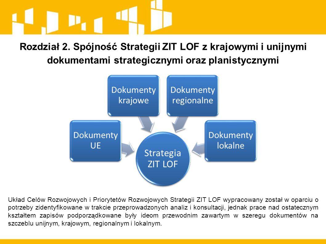 Rozdział 2. Spójność Strategii ZIT LOF z krajowymi i unijnymi dokumentami strategicznymi oraz planistycznymi Układ Celów Rozwojowych i Priorytetów Roz