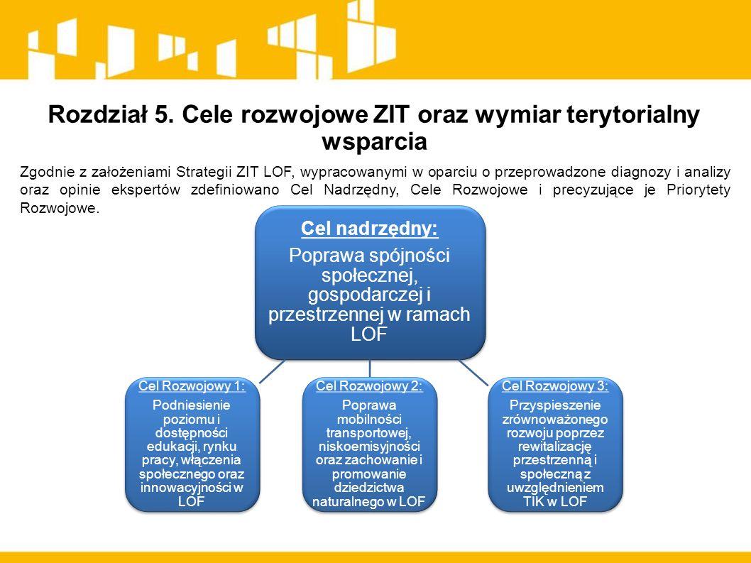 Rozdział 5. Cele rozwojowe ZIT oraz wymiar terytorialny wsparcia Zgodnie z założeniami Strategii ZIT LOF, wypracowanymi w oparciu o przeprowadzone dia