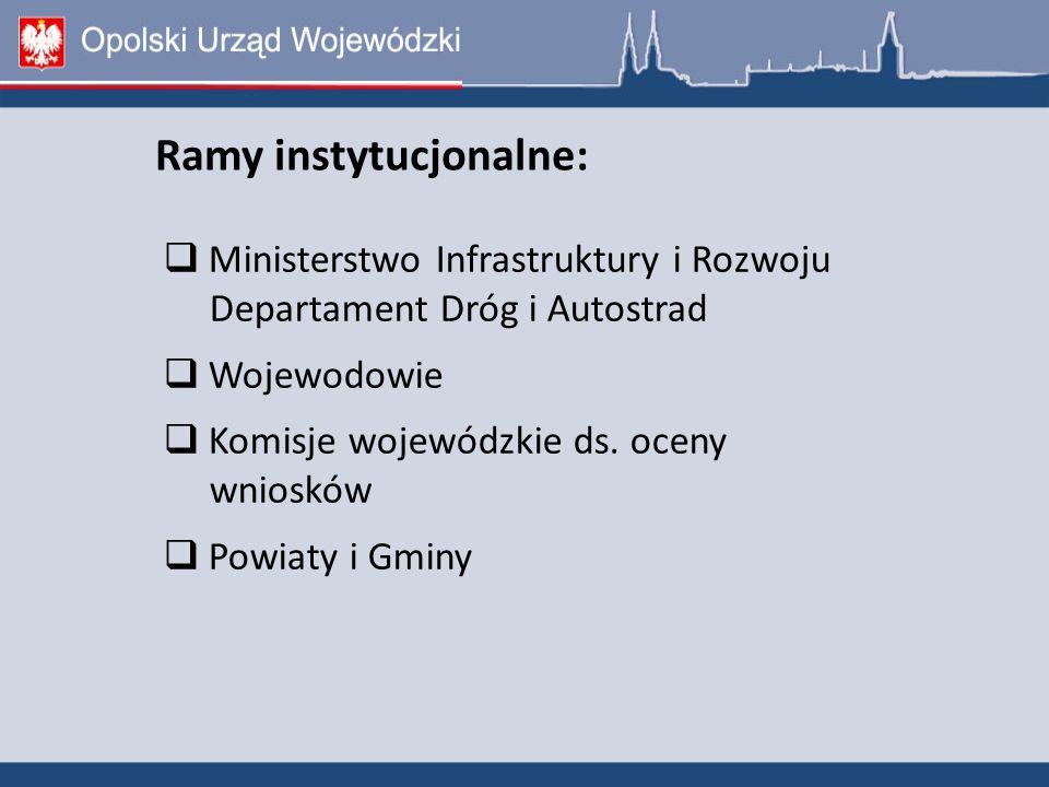 Ramy instytucjonalne:  Ministerstwo Infrastruktury i Rozwoju Departament Dróg i Autostrad  Wojewodowie  Komisje wojewódzkie ds.