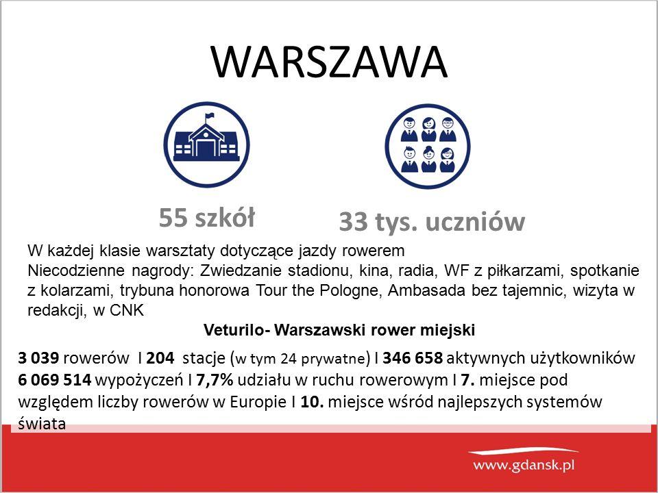 WARSZAWA 55 szkół 33 tys.