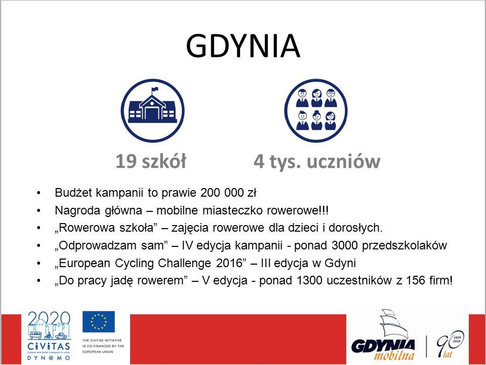 GDYNIA 19 szkół 4 tys.