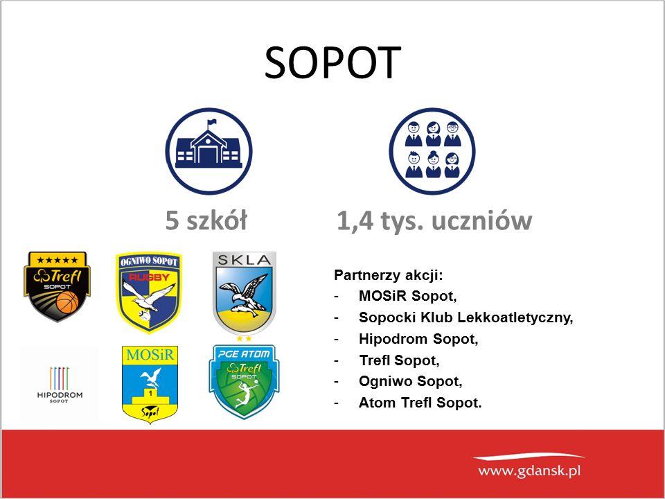 SOPOT 5 szkół 1,4 tys.