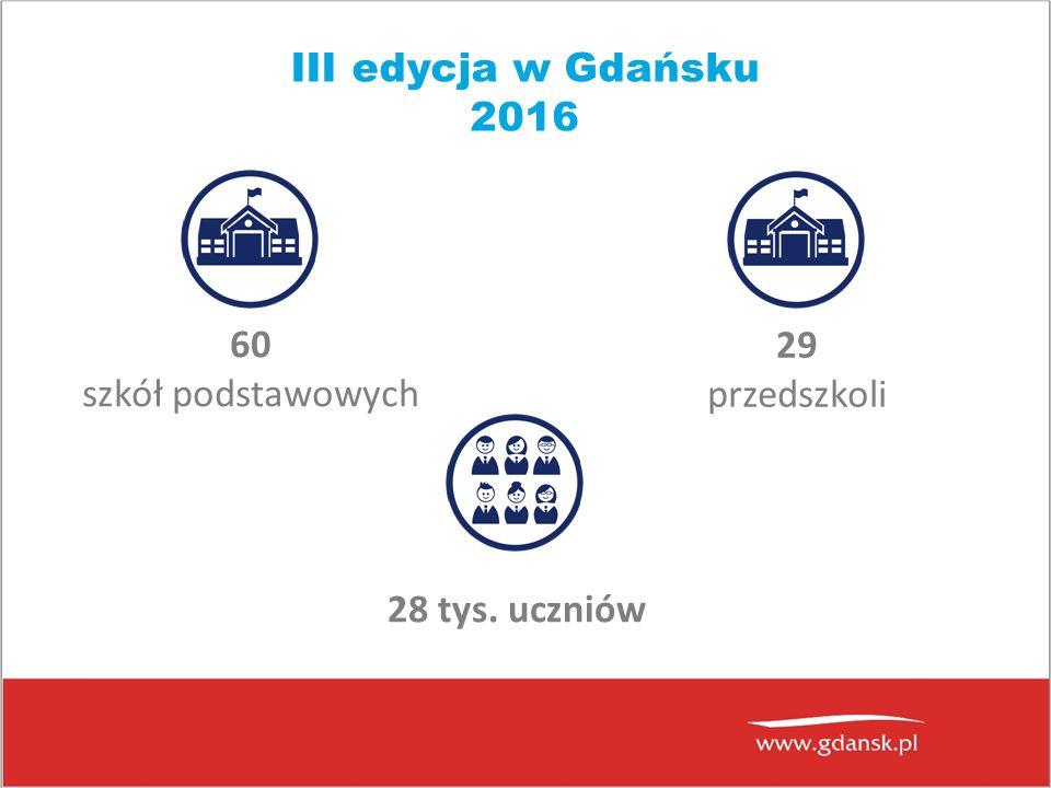 III edycja w Gdańsku 2016 60 szkół podstawowych 28 tys. uczniów 29 przedszkoli