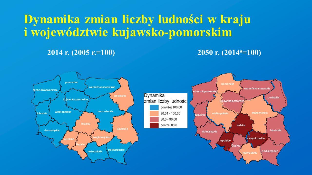 Dynamika zmian liczby ludności w kraju i województwie kujawsko-pomorskim 2014 r. (2005 r.=100) 2050 r. (2014 a =100) lubelskie mazowieckie łódzkie wie
