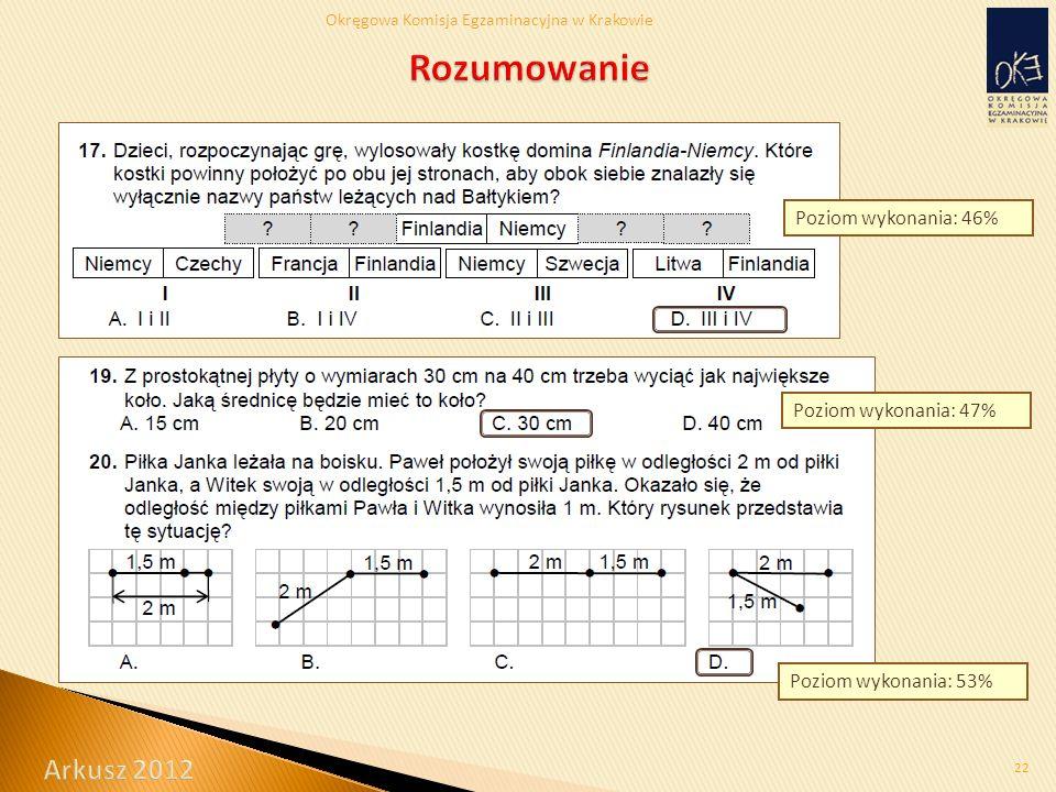 Okręgowa Komisja Egzaminacyjna w Krakowie 22 Poziom wykonania: 46% Poziom wykonania: 47% Poziom wykonania: 53%
