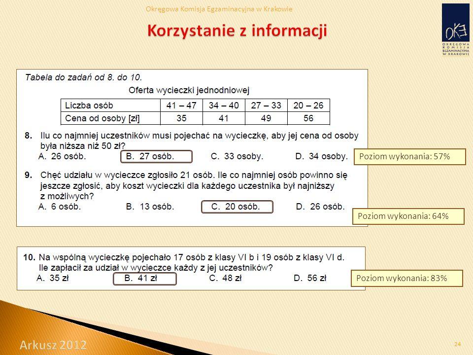 Okręgowa Komisja Egzaminacyjna w Krakowie 24 Poziom wykonania: 83% Poziom wykonania: 64% Poziom wykonania: 57%