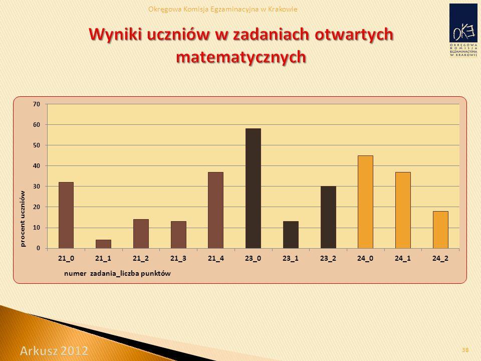 Okręgowa Komisja Egzaminacyjna w Krakowie 38