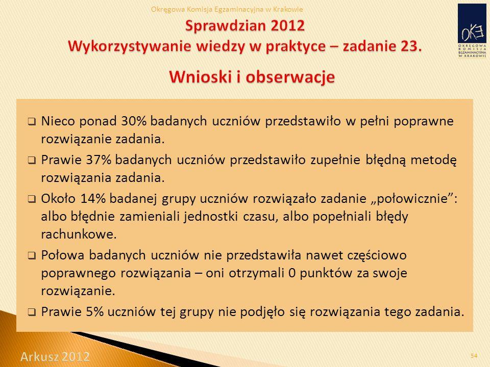 Okręgowa Komisja Egzaminacyjna w Krakowie 54  Nieco ponad 30% badanych uczniów przedstawiło w pełni poprawne rozwiązanie zadania.