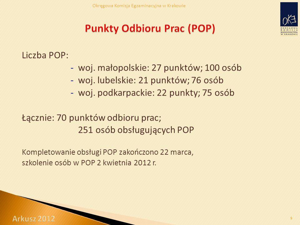 Okręgowa Komisja Egzaminacyjna w Krakowie Liczba POP: -woj.