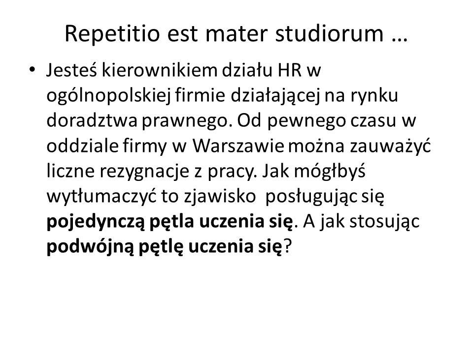 Repetitio est mater studiorum … Jesteś kierownikiem działu HR w ogólnopolskiej firmie działającej na rynku doradztwa prawnego.