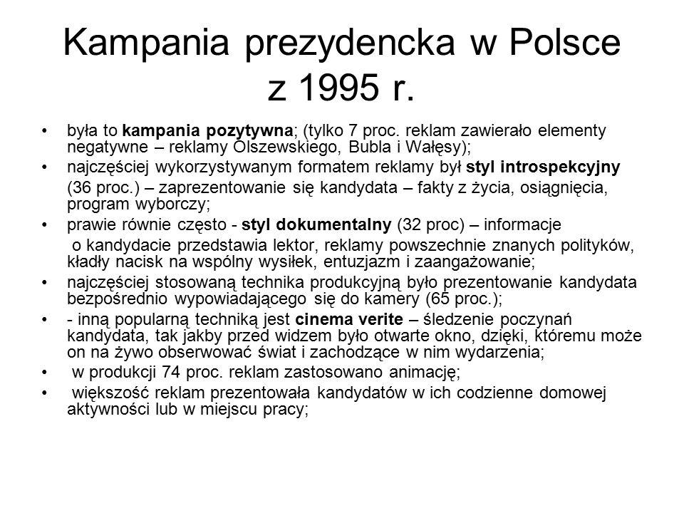 Kampania prezydencka w Polsce z 1995 r.była to kampania pozytywna; (tylko 7 proc.