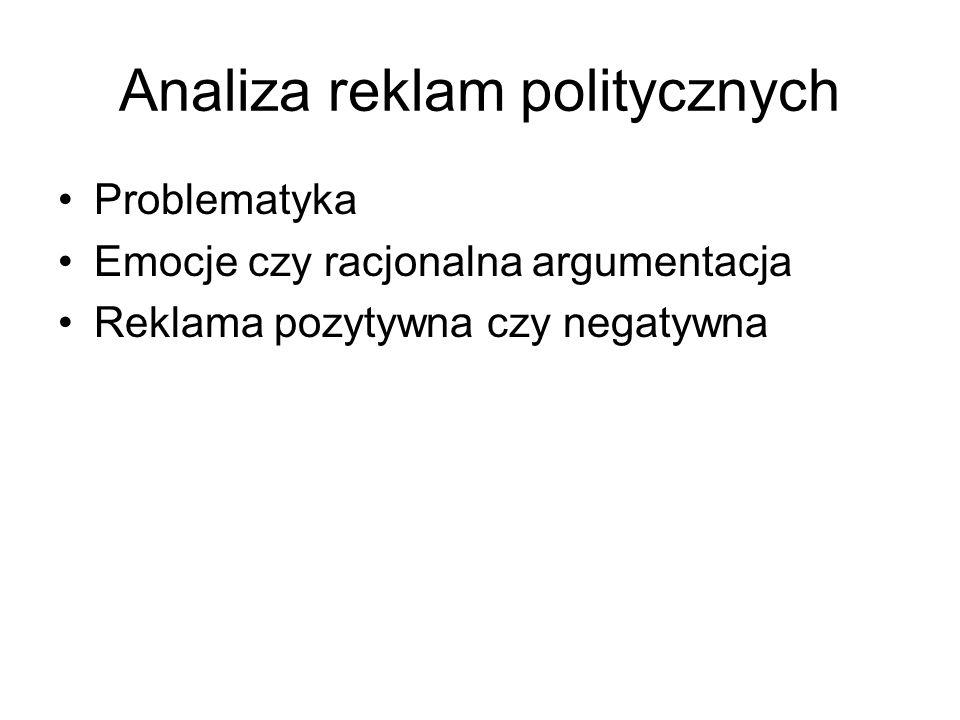 Analiza reklam politycznych Problematyka Emocje czy racjonalna argumentacja Reklama pozytywna czy negatywna