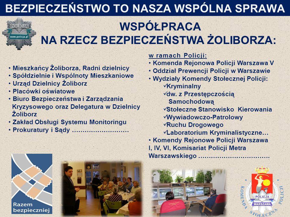 WSPÓŁPRACA NA RZECZ BEZPIECZEŃSTWA ŻOLIBORZA: 18 BEZPIECZEŃSTWO TO NASZA WSPÓLNA SPRAWA w ramach Policji : Komenda Rejonowa Policji Warszawa V Oddział
