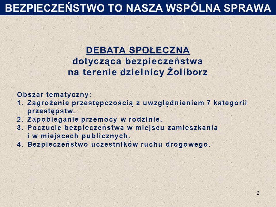 DEBATA SPOŁECZNA dotycząca bezpieczeństwa na terenie dzielnicy Żoliborz Obszar tematyczny: 1.Zagrożenie przestępczością z uwzględnieniem 7 kategorii p