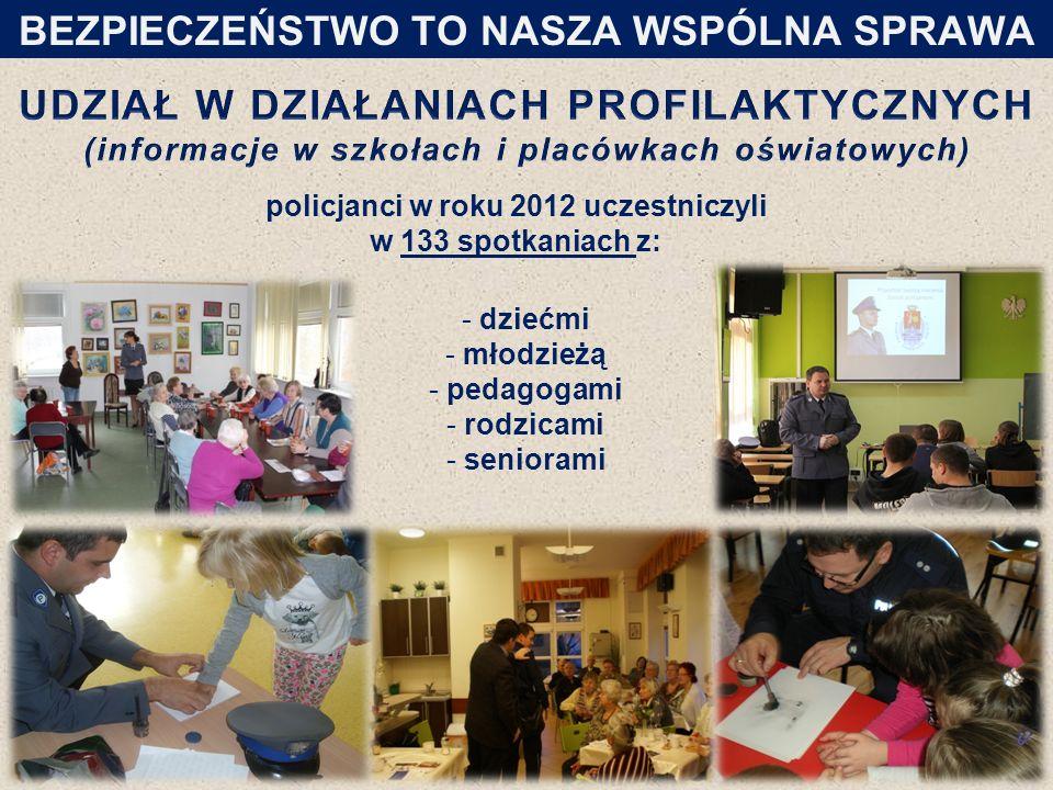 policjanci w roku 2012 uczestniczyli w 133 spotkaniach z: - dziećmi - młodzieżą - pedagogami - rodzicami - seniorami 20 BEZPIECZEŃSTWO TO NASZA WSPÓLN