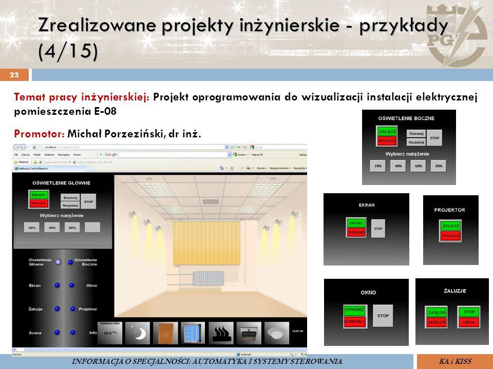 Zrealizowane projekty inżynierskie - przykłady (4/15) 23 ZARZĄDZANIE BEZPIECZEŃSTWEM FUNKCJONALNYM IV SOPOT, 15-16 V 2013ZBF IV ProSIL-EALSEMINARIUM W