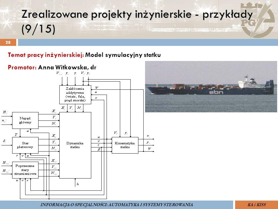 Zrealizowane projekty inżynierskie - przykłady (9/15) 28 ZARZĄDZANIE BEZPIECZEŃSTWEM FUNKCJONALNYM IV SOPOT, 15-16 V 2013ZBF IV ProSIL-EALSEMINARIUM W