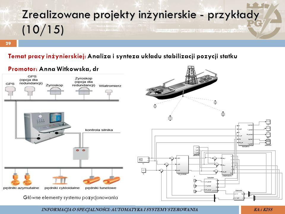 Zrealizowane projekty inżynierskie - przykłady (10/15) 29 ZARZĄDZANIE BEZPIECZEŃSTWEM FUNKCJONALNYM IV SOPOT, 15-16 V 2013ZBF IV ProSIL-EALSEMINARIUM