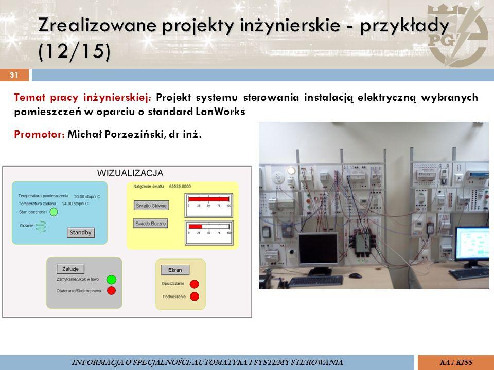 Zrealizowane projekty inżynierskie - przykłady (12/15) 31 ZARZĄDZANIE BEZPIECZEŃSTWEM FUNKCJONALNYM IV SOPOT, 15-16 V 2013ZBF IV ProSIL-EALSEMINARIUM