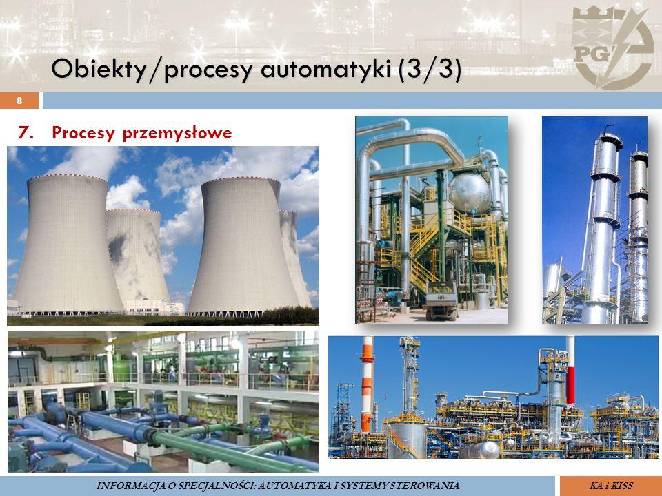 Obiekty/procesy automatyki (3/3) 8 ZARZĄDZANIE BEZPIECZEŃSTWEM FUNKCJONALNYM IV SOPOT, 15-16 V 2013ZBF IV ProSIL-EALSEMINARIUM W RAMACH PROJEKTU VI.B.