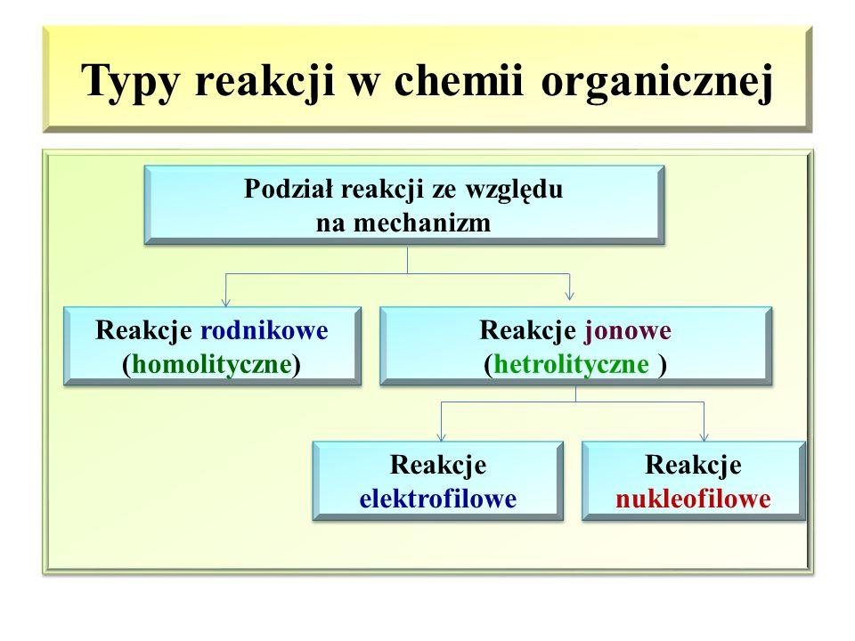 Typy reakcji w chemii organicznej -Czynniki elektrofilowe -Czynniki nukleofilowe -Reakcje substytucji -Reakcje addycji -Reakcje eliminacji -Efekt indu