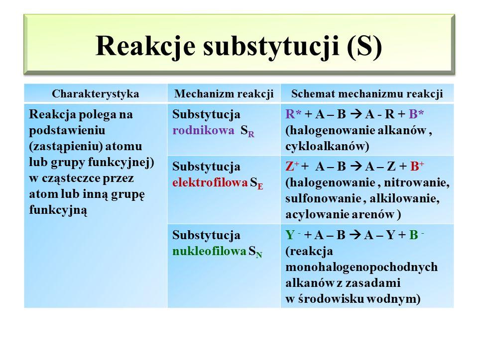 Reakcje jonowe Reakcje jonowe – czynnikiem atakującym (inicjującym) reakcję jest jon powstający w wyniku heterolitycznego rozpadu cząsteczki: rozpad w