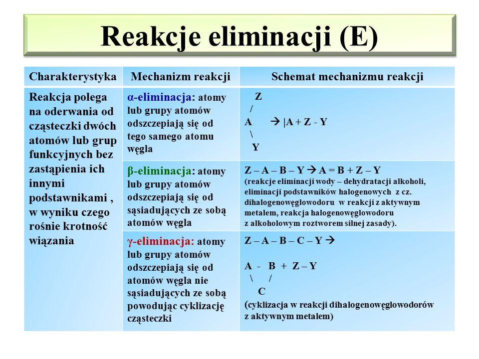 Reakcje addycji (A) CharakterystykaMechanizm reakcjiSchemat mechanizmu reakcji Reakcja polega na przyłączeniu cząsteczek homoatomowych lub heteroatmow