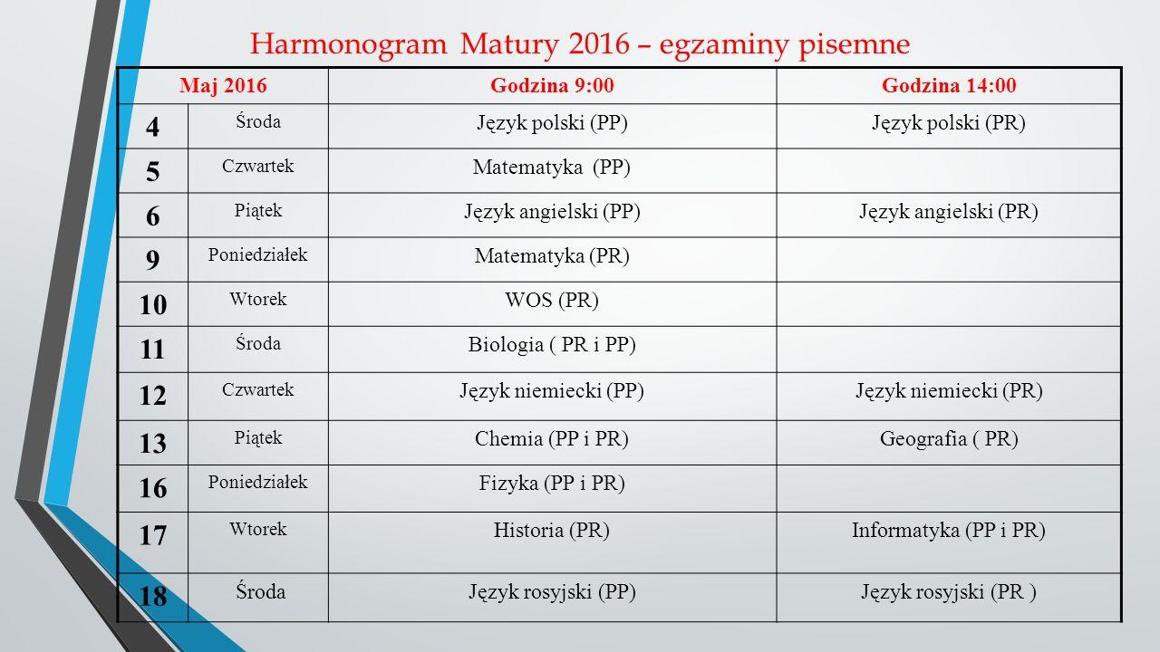 Harmonogram Matury 2016 – egzaminy pisemne Maj 2016Godzina 9:00Godzina 14:00 4 Środa Język polski (PP)Język polski (PR) 5 Czwartek Matematyka (PP) 6 Piątek Język angielski (PP)Język angielski (PR) 9 Poniedziałek Matematyka (PR) 10 Wtorek WOS (PR) 11 Środa Biologia ( PR i PP) 12 Czwartek Język niemiecki (PP)Język niemiecki (PR) 13 Piątek Chemia (PP i PR)Geografia ( PR) 16 Poniedziałek Fizyka (PP i PR) 17 Wtorek Historia (PR)Informatyka (PP i PR) 18 ŚrodaJęzyk rosyjski (PP)Język rosyjski (PR )