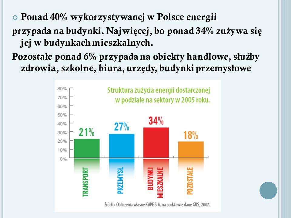 Energia elektryczna jest niezb ę dnym elementem naszego ż ycia.