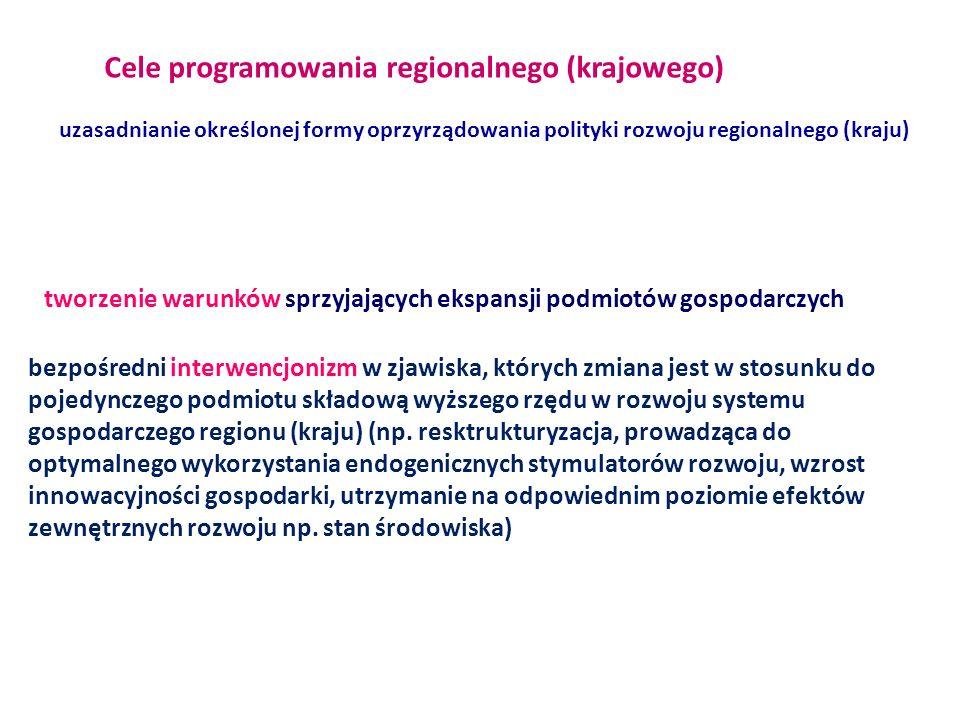 Cele programowania regionalnego (krajowego) uzasadnianie określonej formy oprzyrządowania polityki rozwoju regionalnego (kraju) tworzenie warunków spr